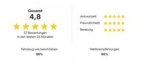 Lagona Automobile Kundenbewertung